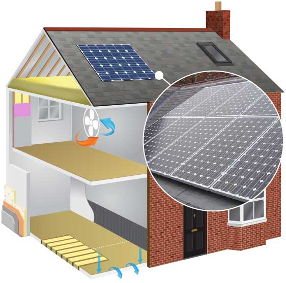 Eco Roof Thermal Systems - Retrofit