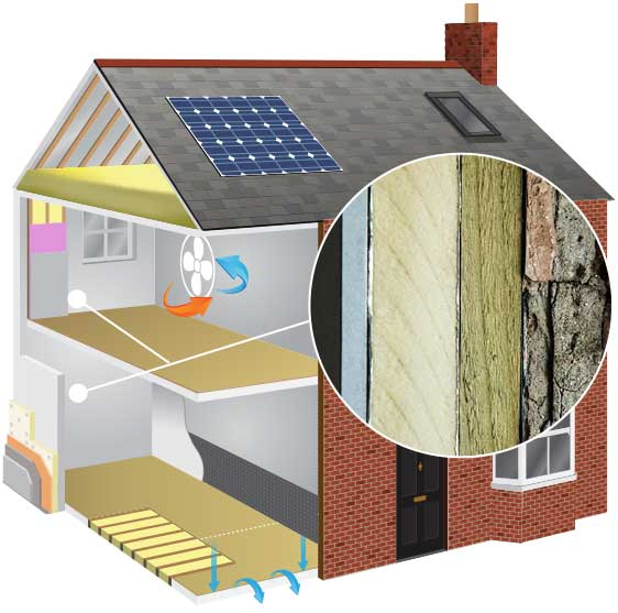 External Wall Insulation - Retrofit