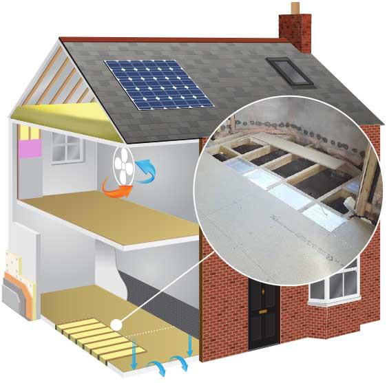 Underfloor Insulation - Retrofit