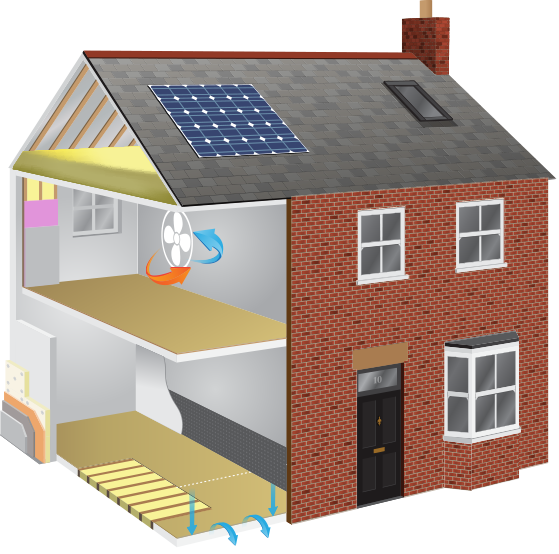 Retrofit-House-Services
